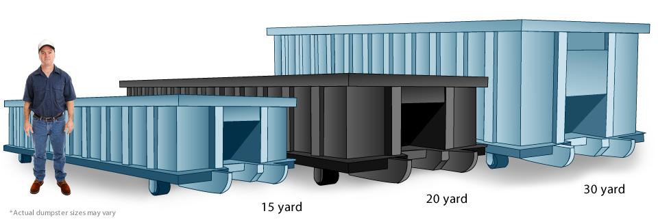 Memphis Dumpster Rental Dumpster Sizes
